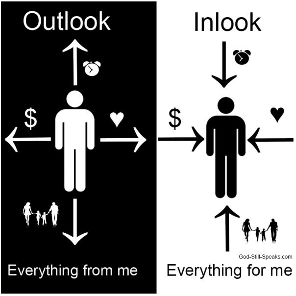 OutLook Vs InLook GSS